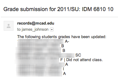 Grade Submission Instructions